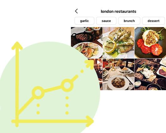 Instagram Growth for Restaurants